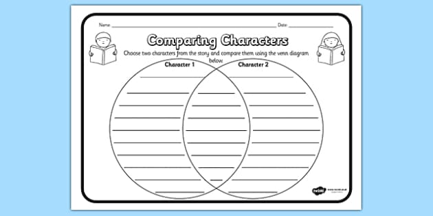 Compare and contrast reading comprehension 3rd grade