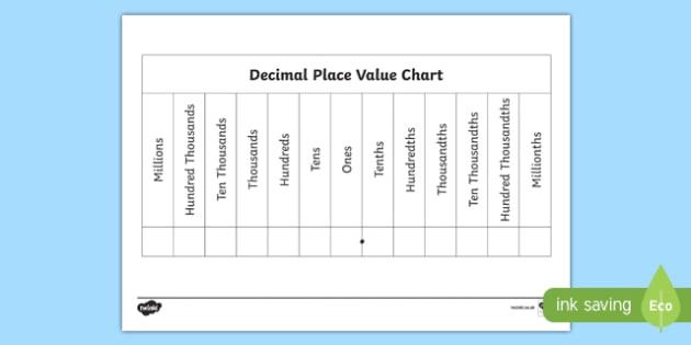 Value Chart With Decimals Worksheet – Writing Decimals Worksheet