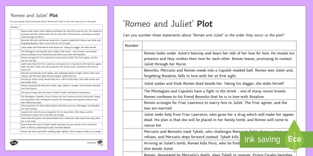 Romeo and Juliet Plot Sort Revision Activity Sheet romeo – Romeo and Juliet Worksheet