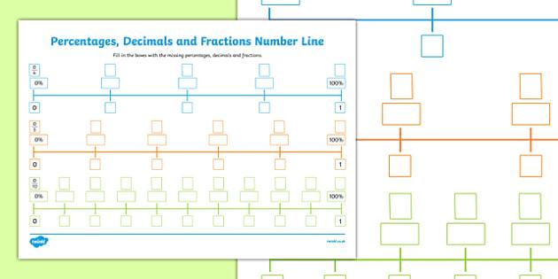 Percentages Decimals and Fractions Number Line Activity Sheet – Decimal Number Lines Worksheet