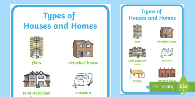 Types of Houses and Homes Display Poster kinds of houses
