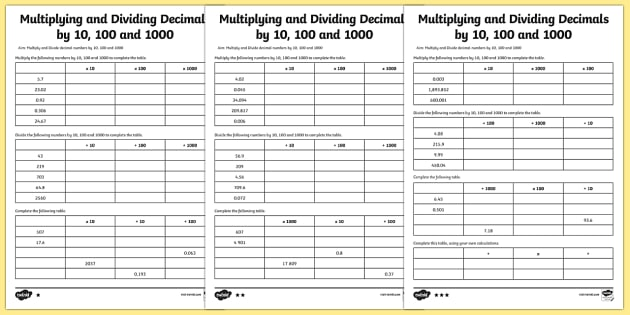 Multiplying and Dividing Decimals by 10 100 and 1000 Activity – Multiplying with Decimals Worksheet