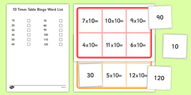 Multiplication Bingo 2, 3, 4, 5 and 10 Times Table