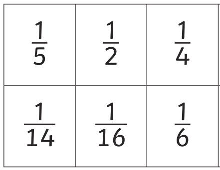 What Are Unit Fractions Answered Twinkl Teaching Wiki
