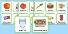 Healthy And Unhealthy Sorting Activity