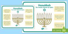 Hanukkah Large Information Poster KS2