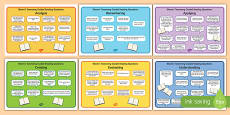 Guided Reading Questions by Bloom's Taxonomy