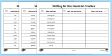 Number Words One to a Hundred Writing Practice Activity Sheets