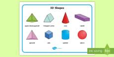 3D Shape Word Mat