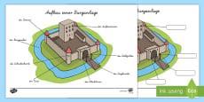 * NEW * Aufbau einer Burganlage Arbeitsblatt