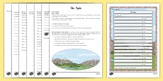 Pepeha Differentiated Activity Sheet Pack