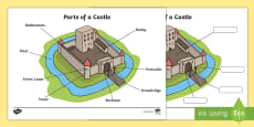 Labelled Diagram Of A Castle Display Poster