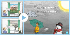What is the Weather Like Today? PowerPoint Gaeilge