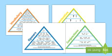 VCOP Vocabulary Openers Conjunctions Punctuation Pyramid Pack (A4)