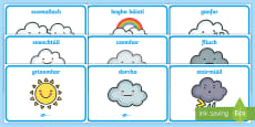 Weather Words Display Posters Gaeilge