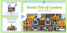 Great Fire of London Timeline PowerPoint