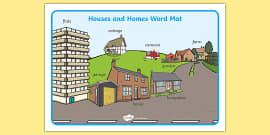 free houses and homes word mat house home building word mat rh twinkl co uk
