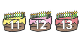 photo relating to Cake Walk Numbers Printable titled Free of charge! - Quantities 0-10 upon Birthday Cakes - Basis Numeracy