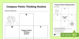 bird 39 s eye view worksheet worksheet plan compass directions map. Black Bedroom Furniture Sets. Home Design Ideas