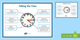 Time Display Poster - time, minutes, hours, telling the time