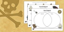 Venn Diagram Flower Sorting Activity 2 (teacher made)
