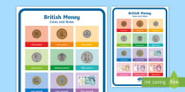 British Money Coins and Notes A4 Display Poster