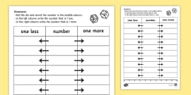 One More One Less Dice Activity Sheet