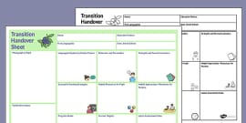 EAL Transition Handover Sheet to a New Class