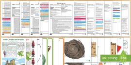 EYFS Castles, Knights and Dragons Adult Input Planning and Resource Pack