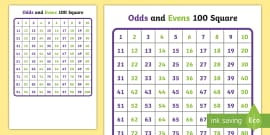 image regarding Blank 100 Square Grid Printable identified as Blank 10 through 10 Selection Sq. - blank, 10 via 10, amount