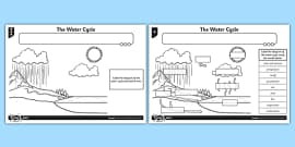 Water cycle labelling worksheet ks2 geography resources the water cycle activity sheet ccuart Images
