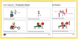 Balanced And Unbalanced Forces Worksheet Science Twinkl