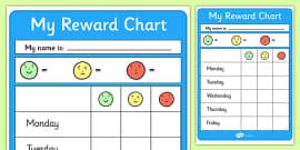 Editable Reward Chart