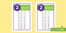 T C Ikea Tolsby Times Table Prompt Frame Ver besides T N Counting In S Activity Sheet Ver furthermore T N Counting In S Activity Sheet Ver together with T N Counting In S Worksheet Ver additionally T N Counting In S Worksheet Ver. on t n 2362 counting in 2s worksheet