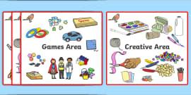 Robin Themed Editable Square Classroom Area Signs (Plain)