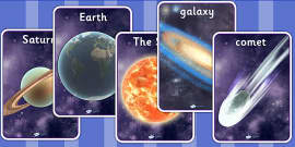 Space Display Posters Detailed Images