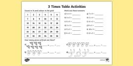 2 times table activity ks1 ks2 maths. Black Bedroom Furniture Sets. Home Design Ideas