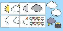 Sunshine and Cloud Class Behaviour Chart