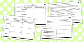 The Secret Garden Inferences Activity Sheets