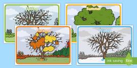 FREE! - Four Seasons Display Banner (All Seasons) - Seasons, season
