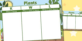 Plants Topic KWL Grid