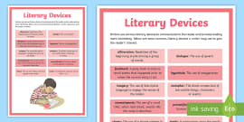 Literary Terms Display Pack Literary Devices Techniques Language