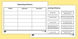 Separating Mixtures Worksheet / Worksheet - science