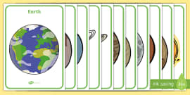 The Planets Colouring Sheets