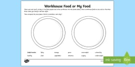 KS1 Workhouse Food or My Food? Activity Sheet
