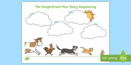 gingerbread man story map template - new the gingerbread man story sequencing activity sheet