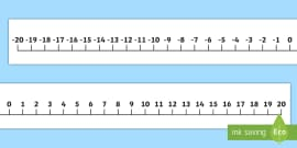 graphic about Printable Number Lines to 20 identified as No cost! - Unfavorable Selection Line -20 toward 20 - Key Tool
