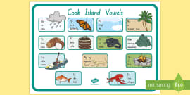 Cook island greetings display poster cook islands cook cook islands vowels and consonants a4 display poster m4hsunfo