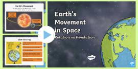 Earth's Movement: Rotation vs Revolution PowerPoint
