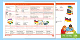my family and me reading comprehension worksheet worksheet german ks3. Black Bedroom Furniture Sets. Home Design Ideas
